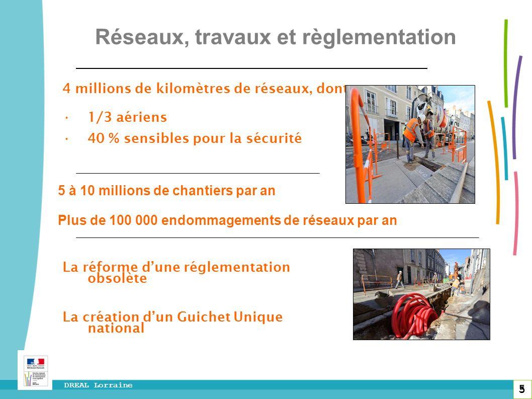 Réseaux, travaux et règlementation