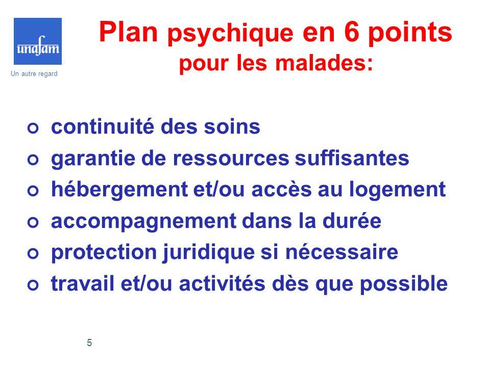 Plan psychique en 6 points pour les malades: