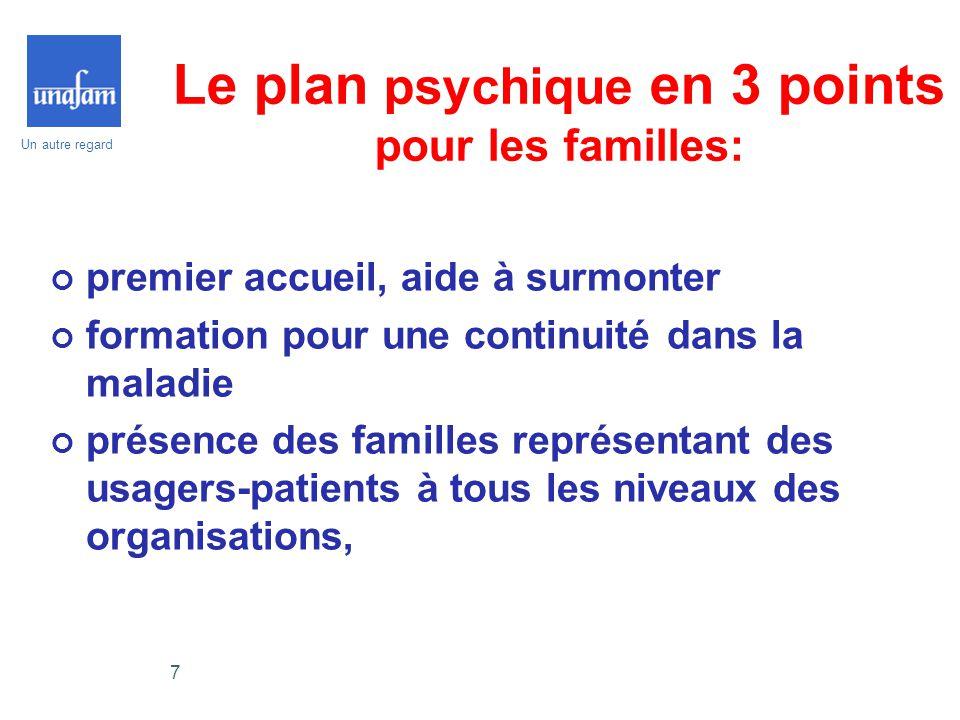 Le plan psychique en 3 points pour les familles: