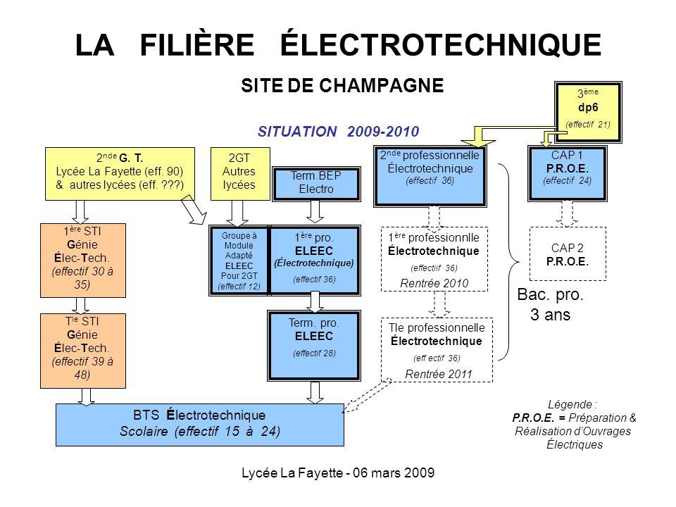 LA FILIÈRE ÉLECTROTECHNIQUE SITE DE CHAMPAGNE