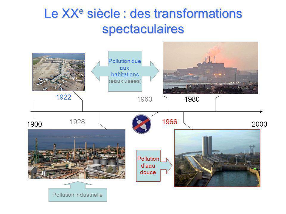 Le XXe siècle : des transformations spectaculaires