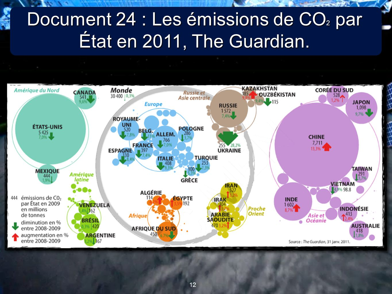 Document 24 : Les émissions de CO2 par État en 2011, The Guardian.