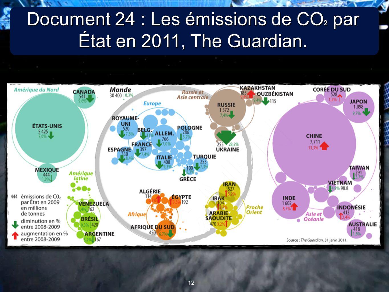 Document 24 : Les émissions de CO2 par État en 2011, The Guardian.