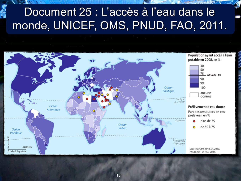 Document 25 : L'accès à l'eau dans le monde, UNICEF, OMS, PNUD, FAO, 2011.
