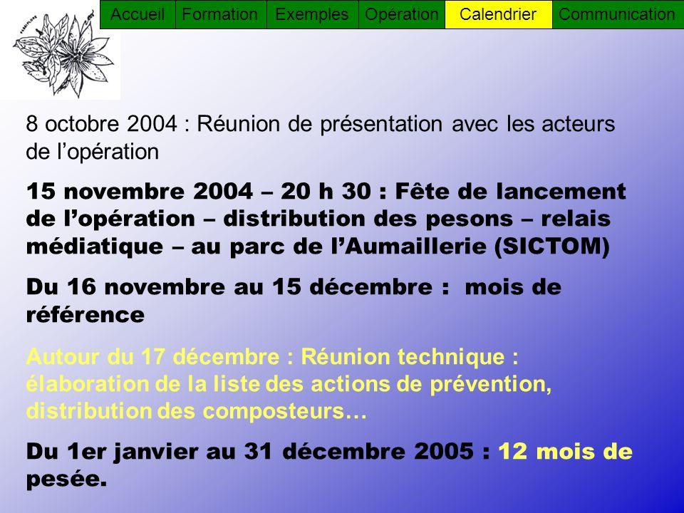 Du 16 novembre au 15 décembre : mois de référence