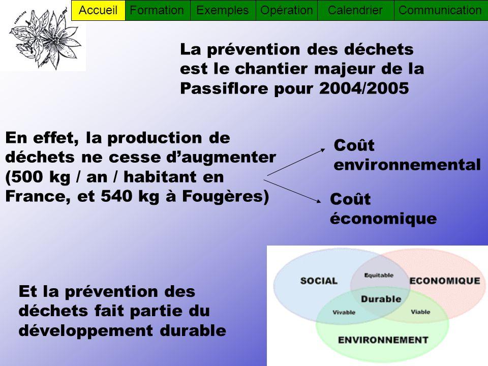 Et la prévention des déchets fait partie du développement durable