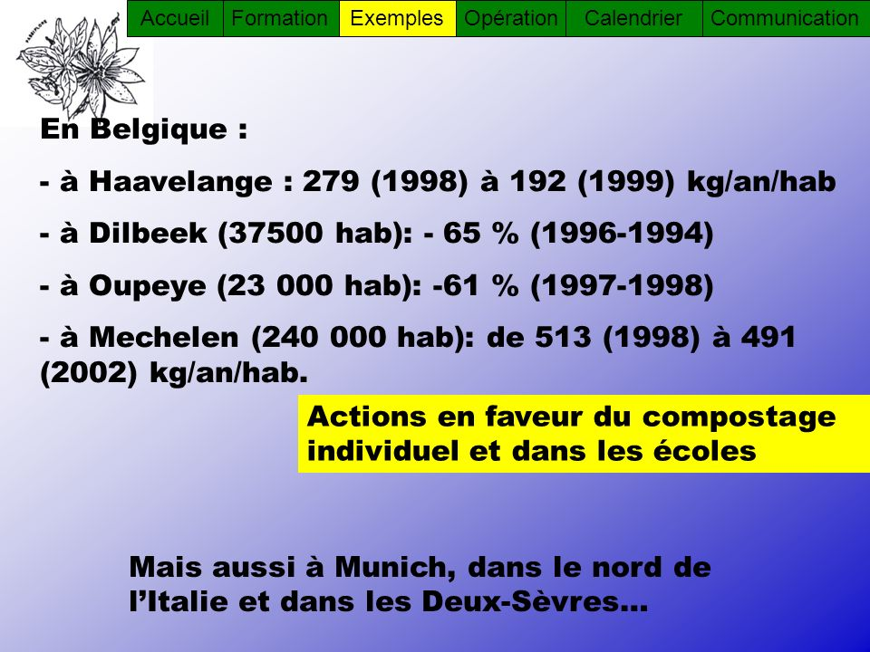 à Haavelange : 279 (1998) à 192 (1999) kg/an/hab