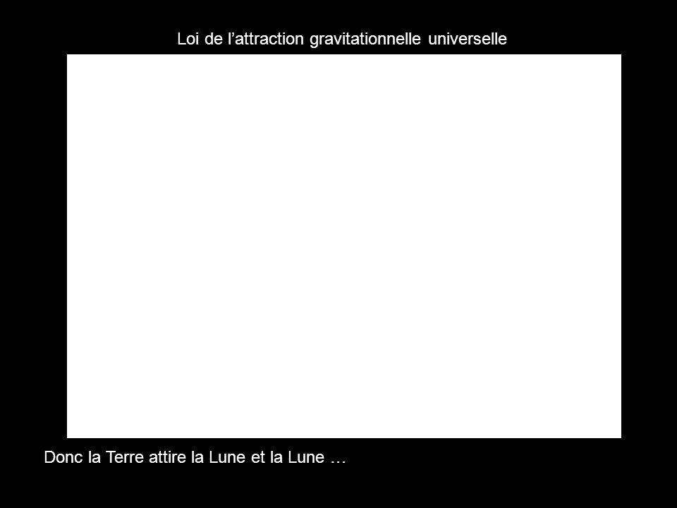 Loi de l'attraction gravitationnelle universelle