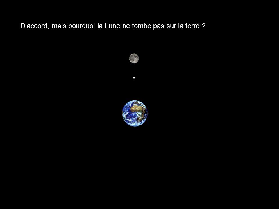 D'accord, mais pourquoi la Lune ne tombe pas sur la terre