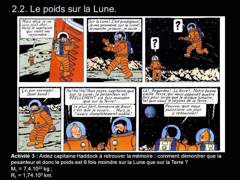2.2. Le poids sur la Lune.