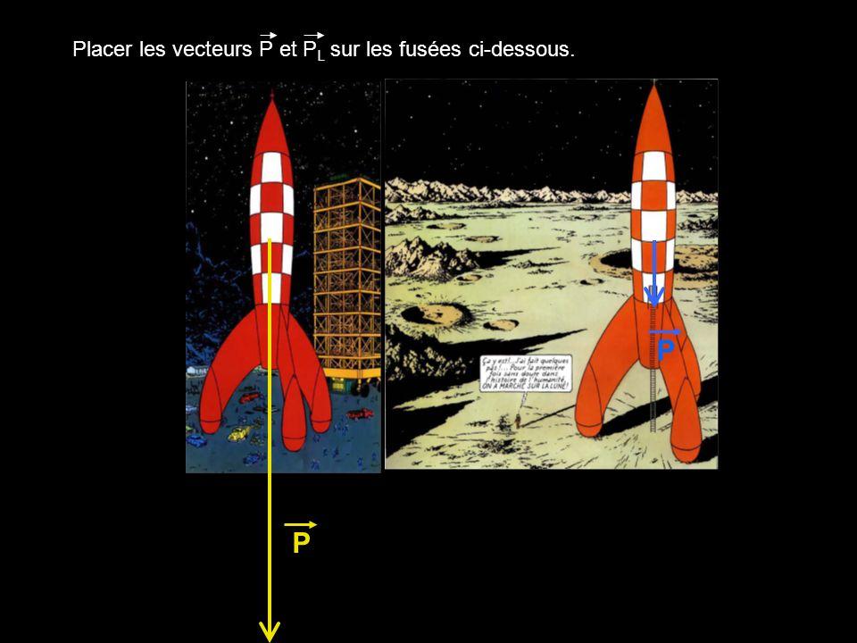 Placer les vecteurs P et PL sur les fusées ci-dessous.