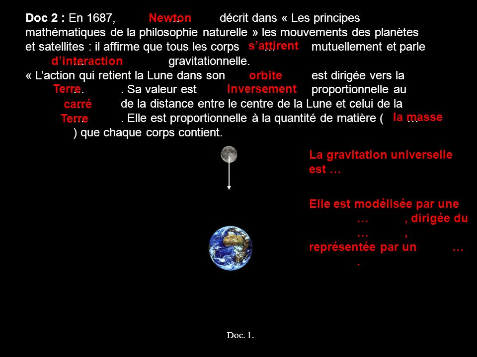 La gravitation universelle est …