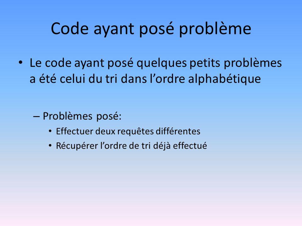 Code ayant posé problème