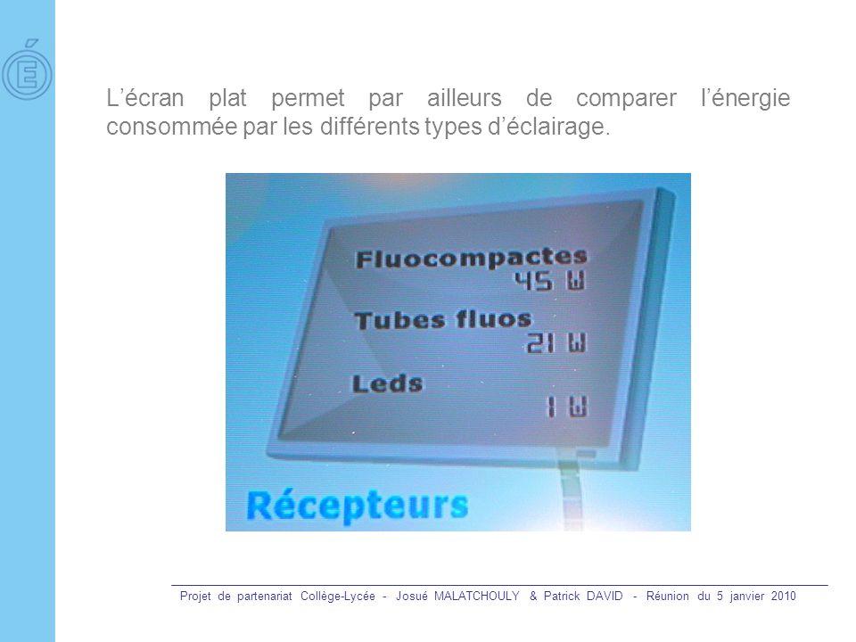 L'écran plat permet par ailleurs de comparer l'énergie consommée par les différents types d'éclairage.