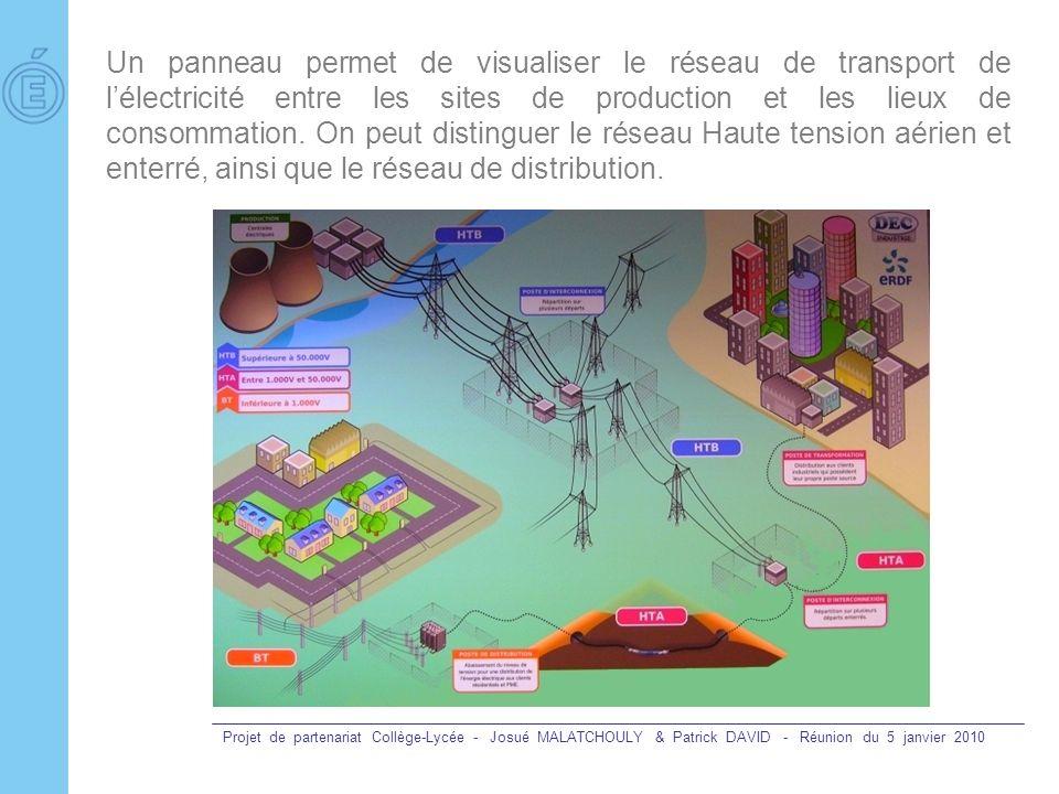 Un panneau permet de visualiser le réseau de transport de l'électricité entre les sites de production et les lieux de consommation. On peut distinguer le réseau Haute tension aérien et enterré, ainsi que le réseau de distribution.