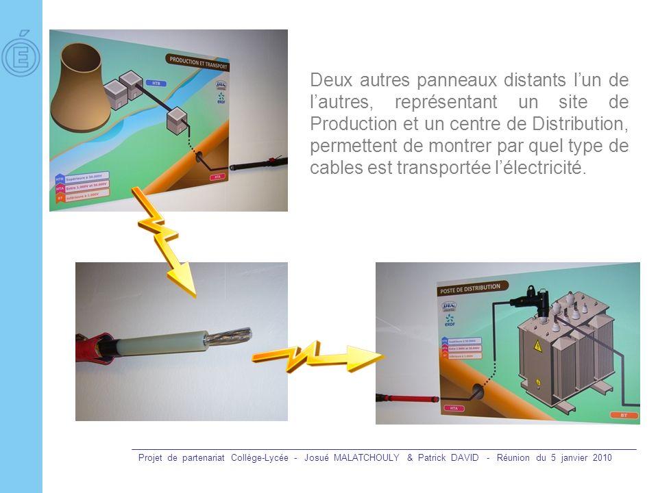 Deux autres panneaux distants l'un de l'autres, représentant un site de Production et un centre de Distribution, permettent de montrer par quel type de cables est transportée l'électricité.