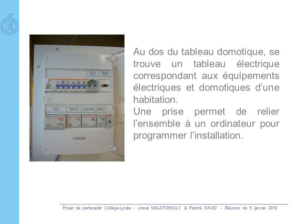 Au dos du tableau domotique, se trouve un tableau électrique correspondant aux équipements électriques et domotiques d'une habitation.