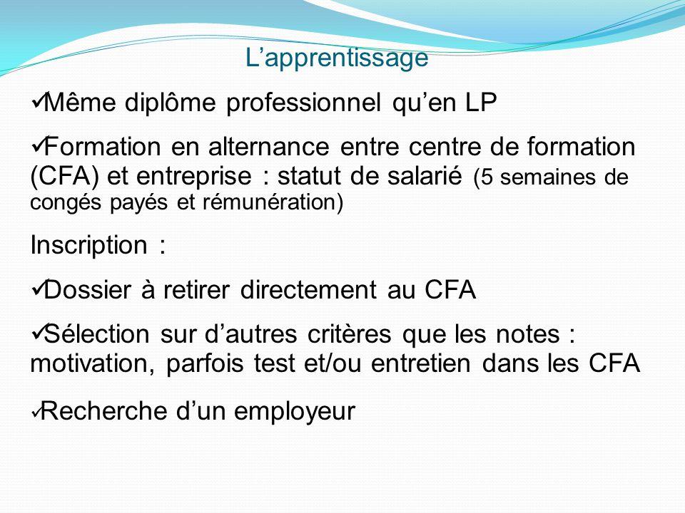 L'apprentissage Même diplôme professionnel qu'en LP.