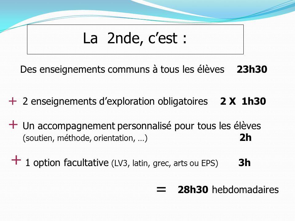 La 2nde, c'est : Des enseignements communs à tous les élèves 23h30. + 2 enseignements d'exploration obligatoires 2 X 1h30.