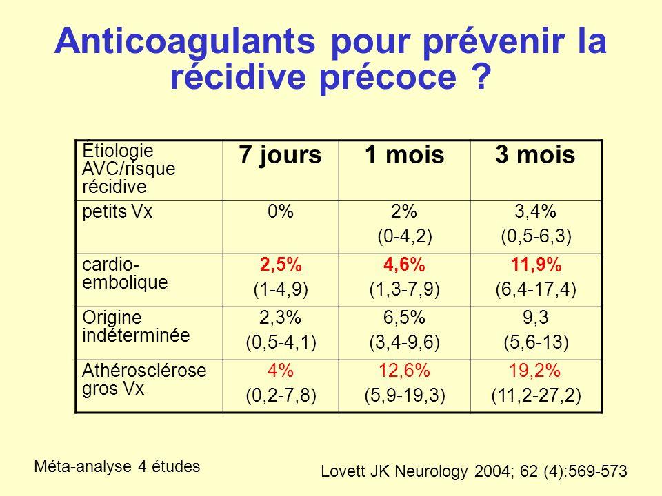Anticoagulants pour prévenir la récidive précoce