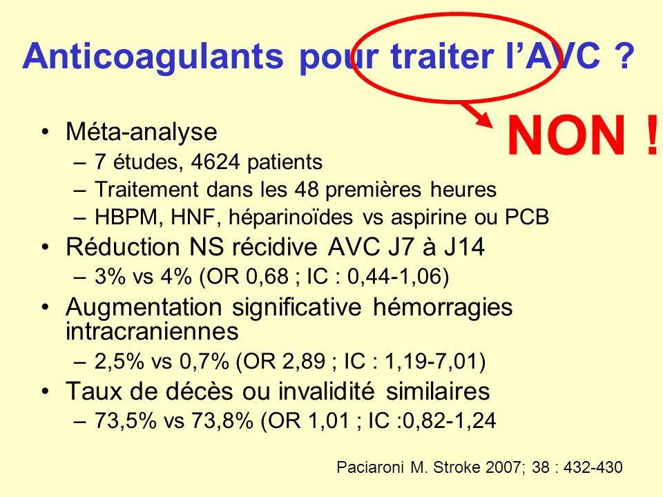 Anticoagulants pour traiter l'AVC