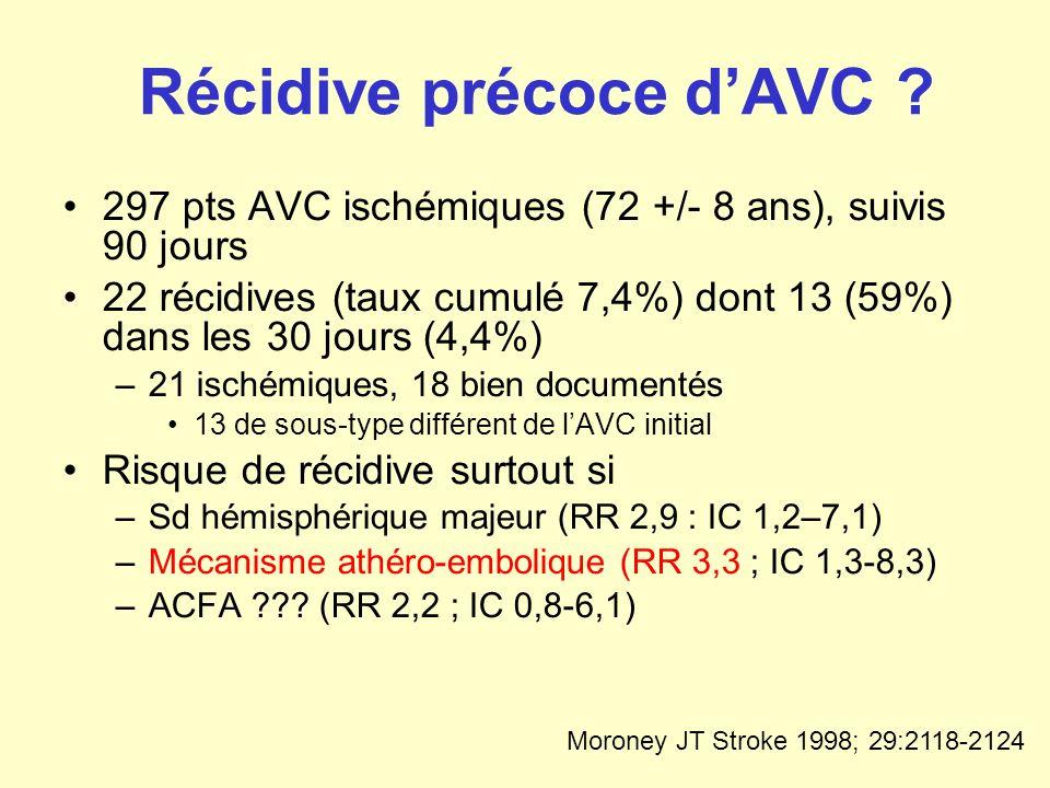 Récidive précoce d'AVC