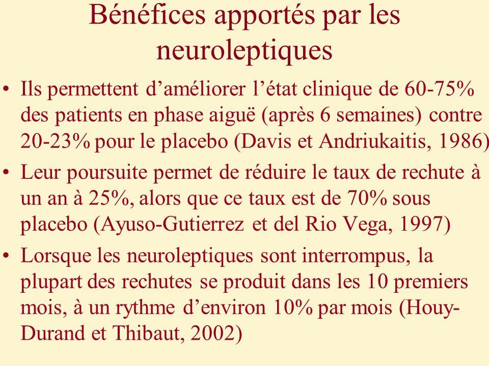 Bénéfices apportés par les neuroleptiques
