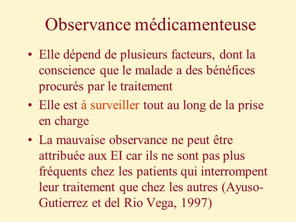 Observance médicamenteuse