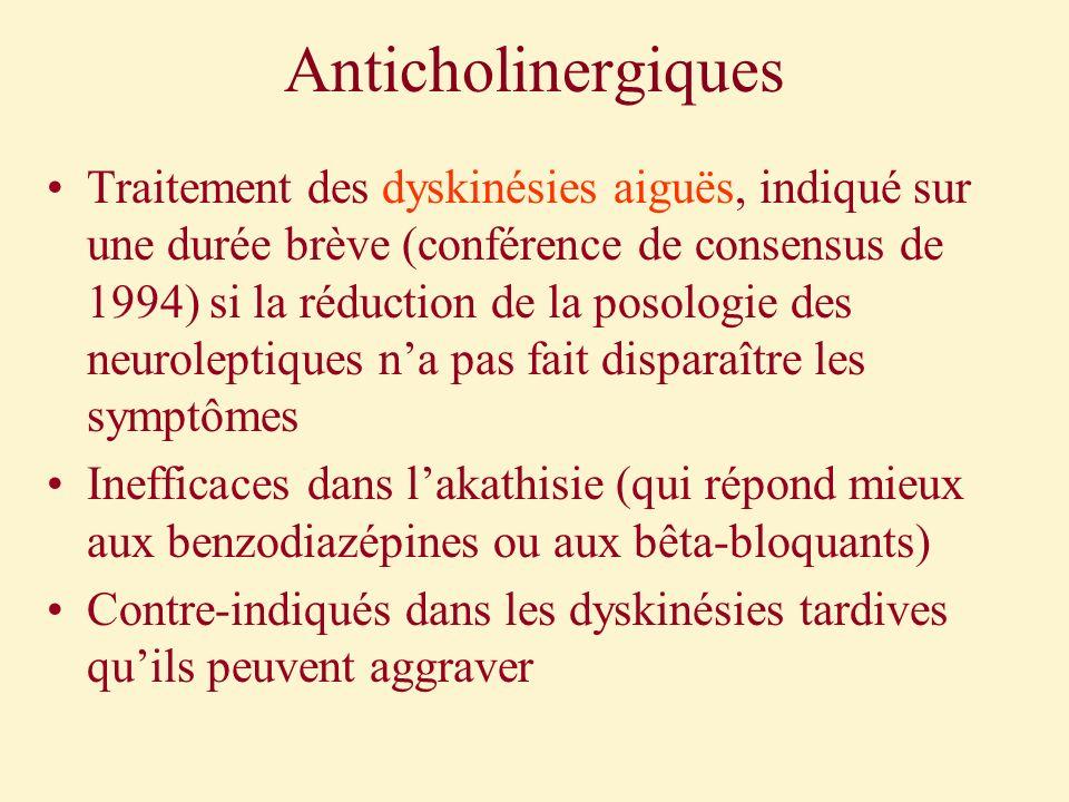 Anticholinergiques