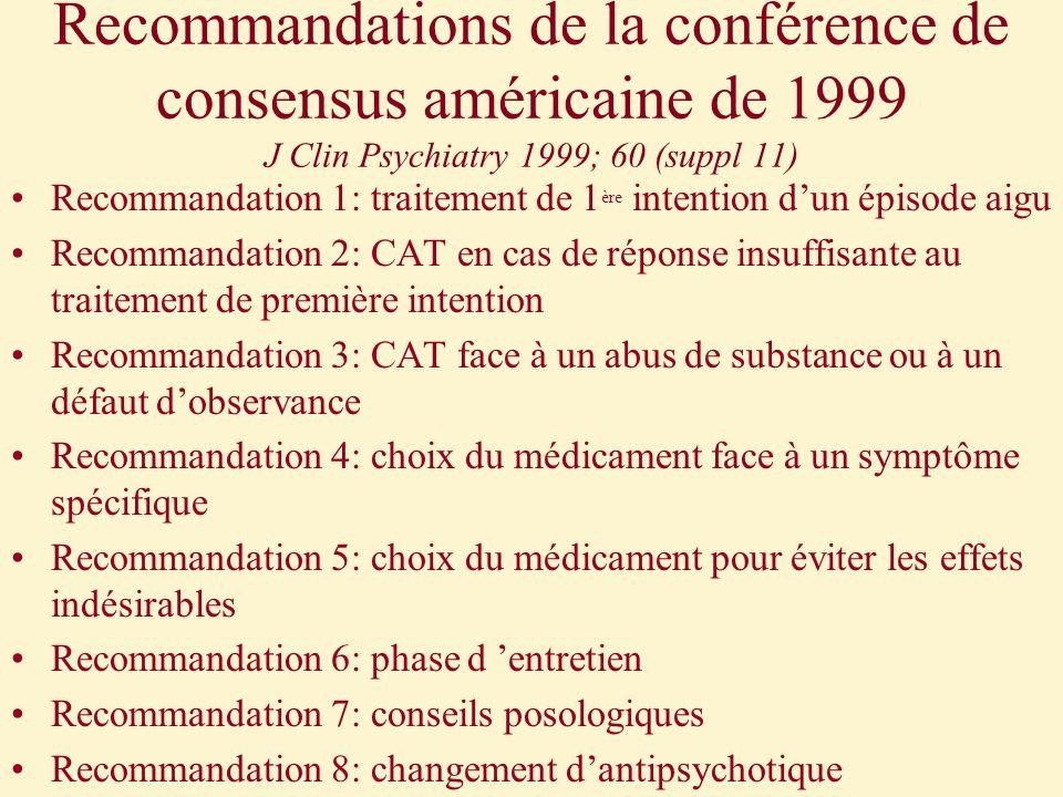 Recommandations de la conférence de consensus américaine de 1999 J Clin Psychiatry 1999; 60 (suppl 11)