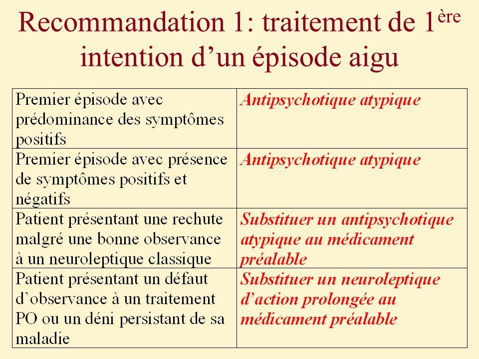 Recommandation 1: traitement de 1ère intention d'un épisode aigu