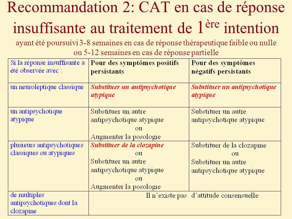 Recommandation 2: CAT en cas de réponse insuffisante au traitement de 1ère intention ayant été poursuivi 3-8 semaines en cas de réponse thérapeutique faible ou nulle ou 5-12 semaines en cas de réponse partielle