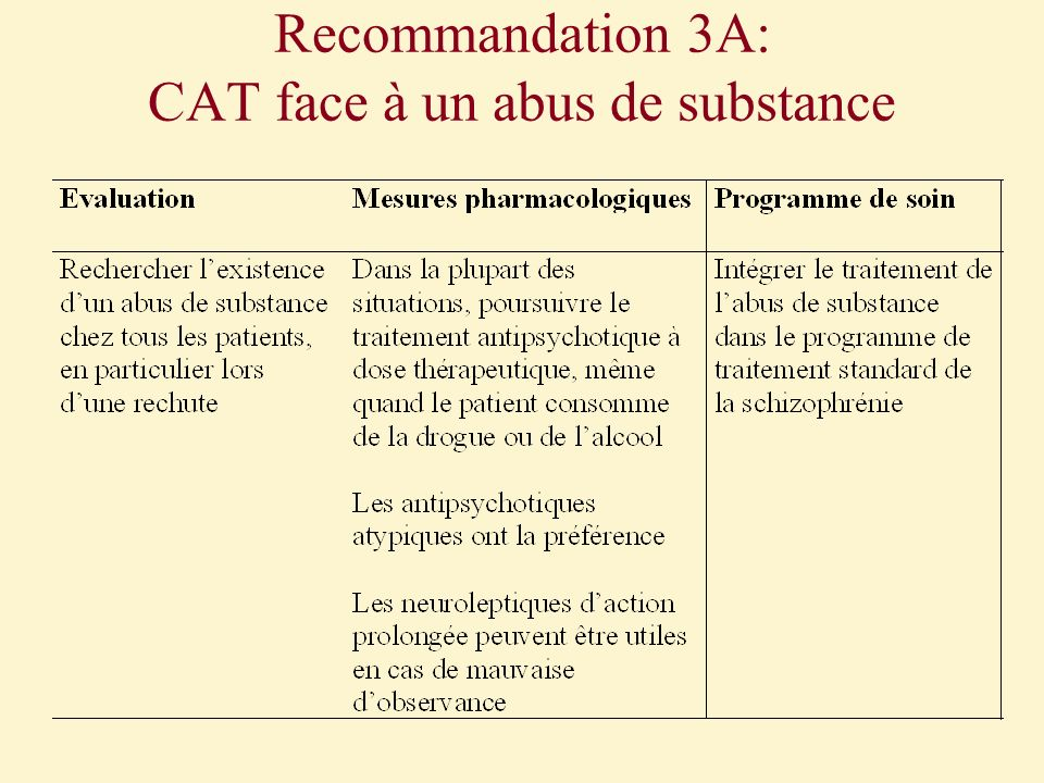 Recommandation 3A: CAT face à un abus de substance