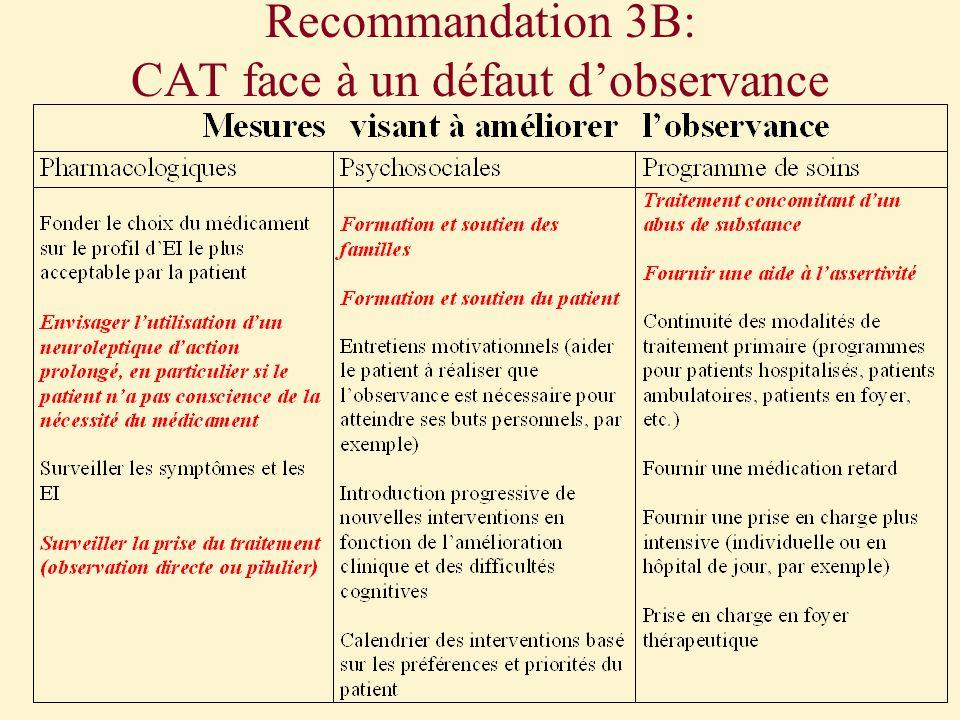 Recommandation 3B: CAT face à un défaut d'observance