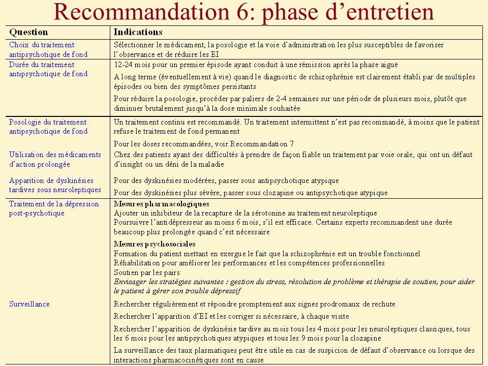 Recommandation 6: phase d'entretien