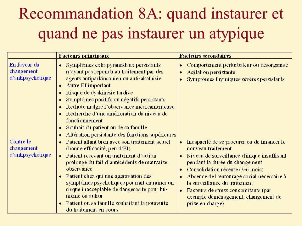 Recommandation 8A: quand instaurer et quand ne pas instaurer un atypique