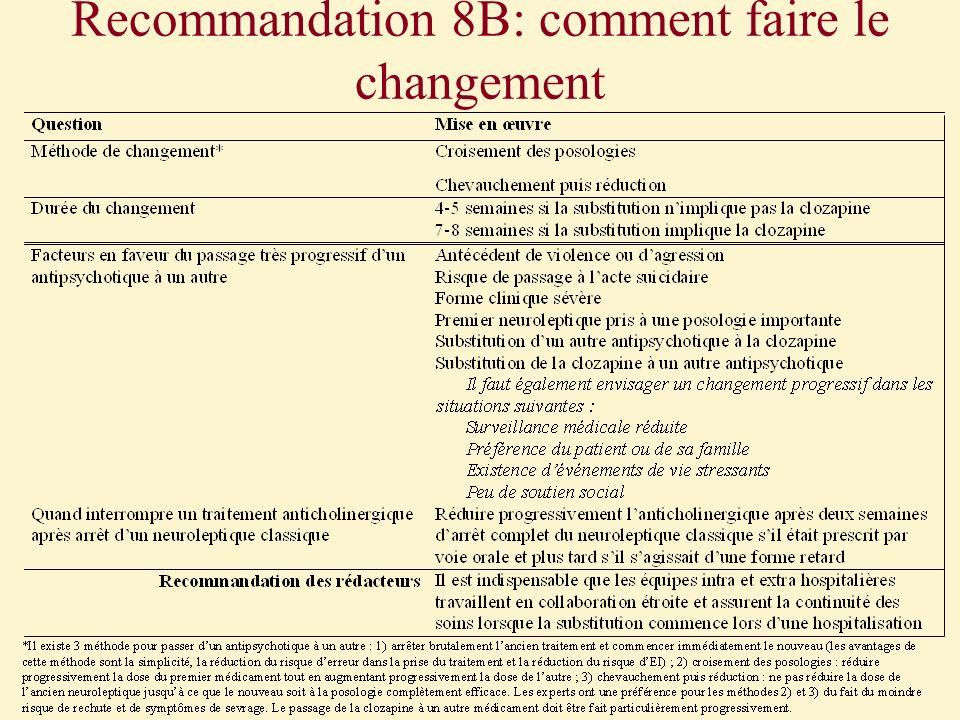 Recommandation 8B: comment faire le changement