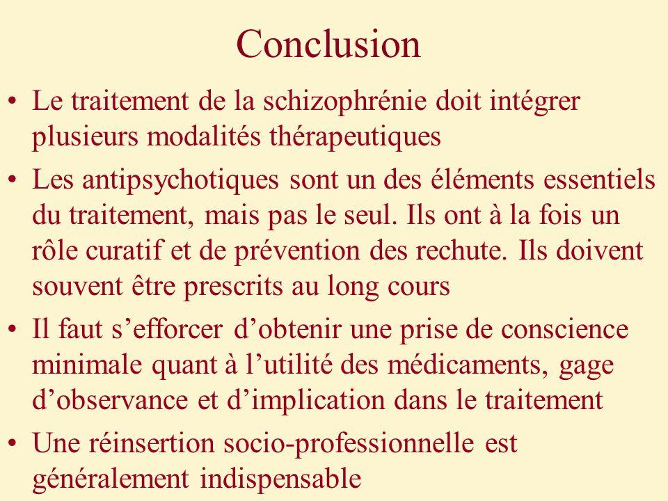 Conclusion Le traitement de la schizophrénie doit intégrer plusieurs modalités thérapeutiques.