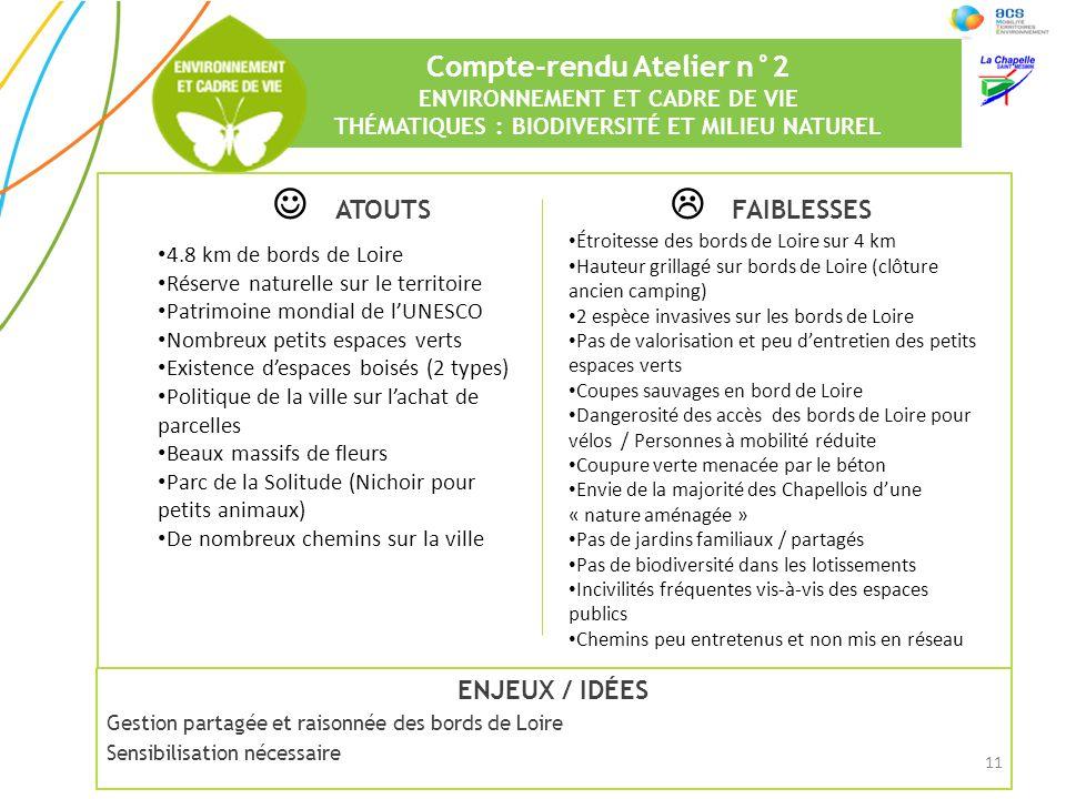 Compte-rendu Atelier n°2 ENVIRONNEMENT ET CADRE DE VIE THÉMATIQUES : BIODIVERSITÉ ET MILIEU NATUREL