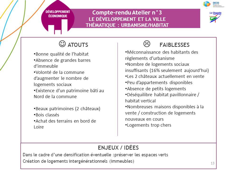 Compte-rendu Atelier n°3 LE DÉVELOPPEMENT ET LA VILLE THÉMATIQUE : URBANISME/HABITAT