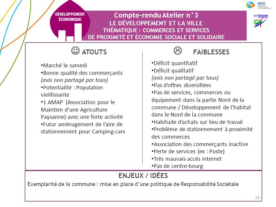 Compte-rendu Atelier n°3 LE DÉVELOPPEMENT ET LA VILLE THÉMATIQUE : COMMERCES ET SERVICES DE PROXIMITÉ ET ÉCONOMIE SOCIALE ET SOLIDAIRE