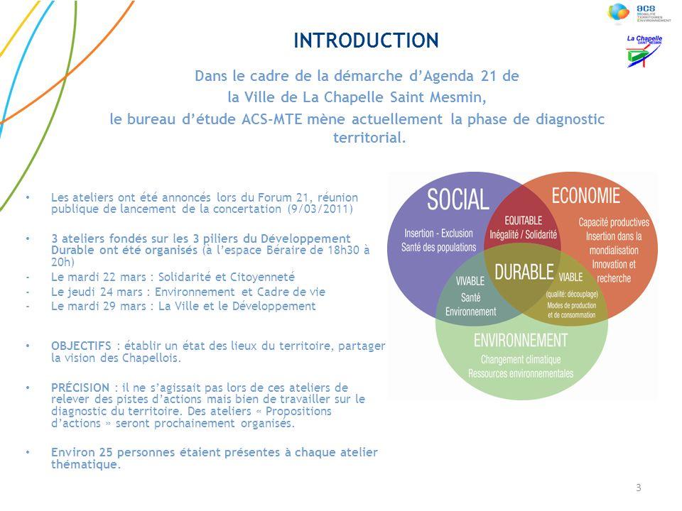 INTRODUCTION Dans le cadre de la démarche d'Agenda 21 de