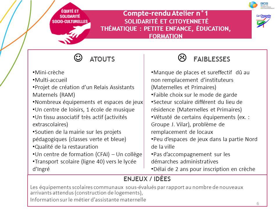 Compte-rendu Atelier n°1 SOLIDARITÉ ET CITOYENNETÉ THÉMATIQUE : PETITE ENFANCE, ÉDUCATION, FORMATION