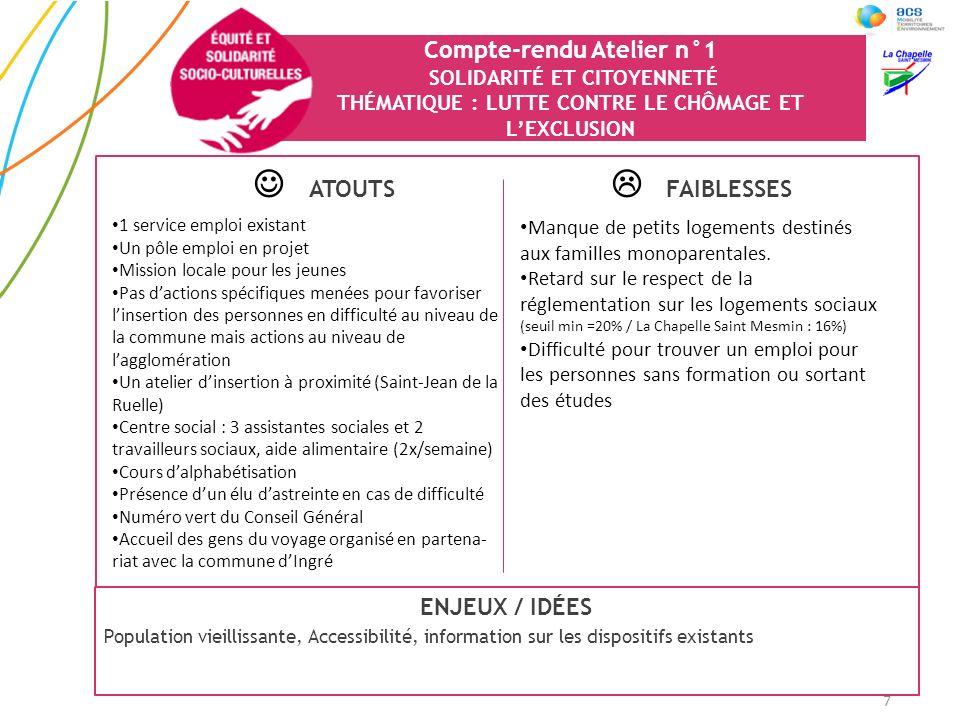 Compte-rendu Atelier n°1 SOLIDARITÉ ET CITOYENNETÉ THÉMATIQUE : LUTTE CONTRE LE CHÔMAGE ET L'EXCLUSION