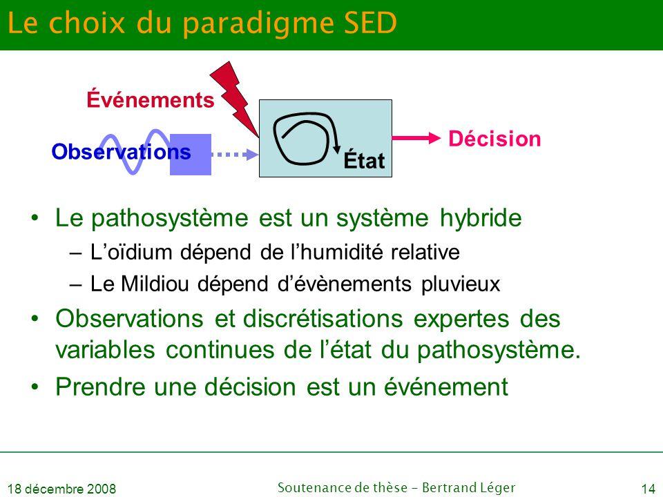 Le choix du paradigme SED