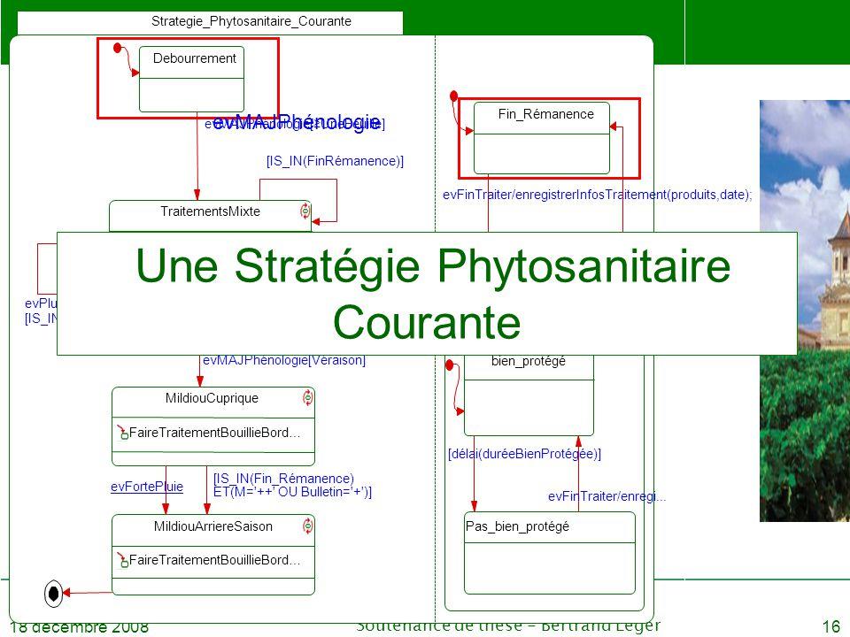 Une Stratégie Phytosanitaire Courante