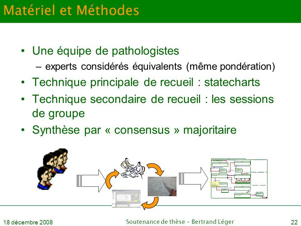 Soutenance de thèse - Bertrand Léger