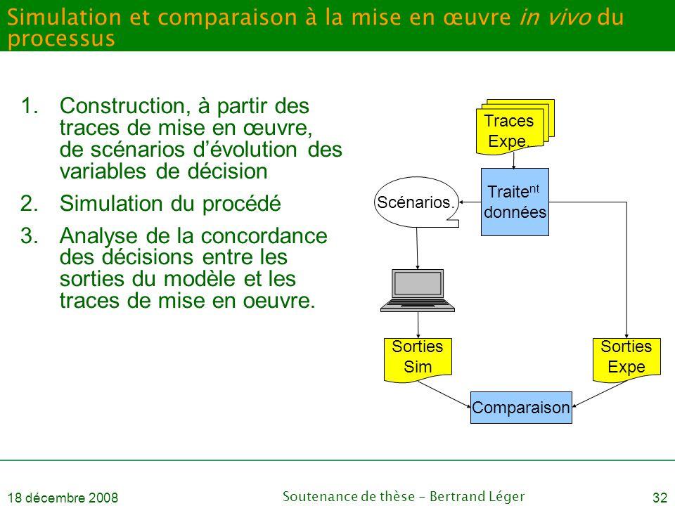 Simulation et comparaison à la mise en œuvre in vivo du processus