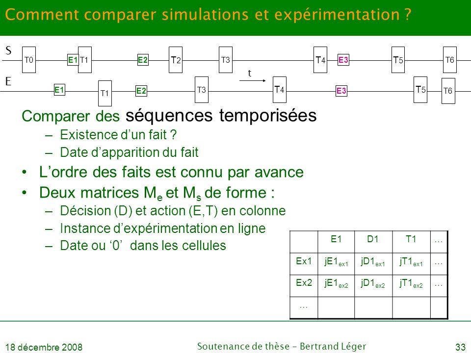 Comment comparer simulations et expérimentation