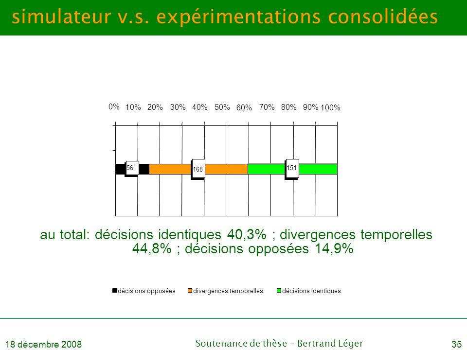 simulateur v.s. expérimentations consolidées